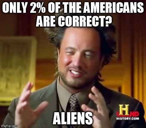 Ancient Aliens Meme | ONLY 2% OF THE AMERICANS ARE CORRECT? ALIENS | image tagged in memes,ancient aliens | made w/ Imgflip meme maker