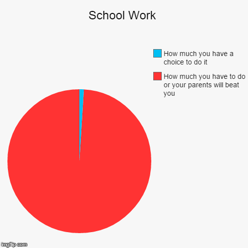 Will do school work for you