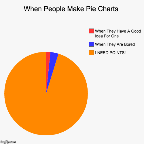 When People Make Pie Charts Imgflip