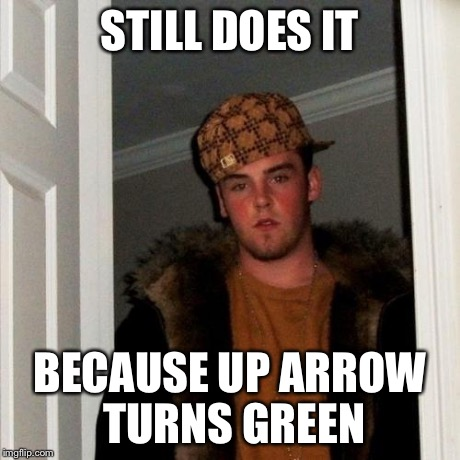 Scumbag Steve Meme | STILL DOES IT BECAUSE UP ARROW TURNS GREEN | image tagged in memes,scumbag steve | made w/ Imgflip meme maker