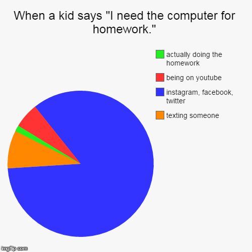 how to make a pie chart on computer