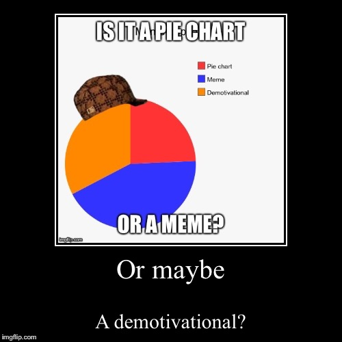Or maybe | A demotivational? | image tagged in funny,demotivationals,memes,pie charts,u wot m8 | made w/ Imgflip demotivational maker