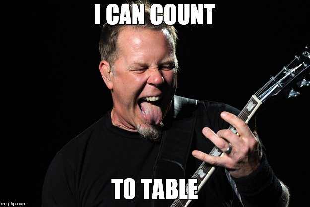 px0pz james table hetfield imgflip