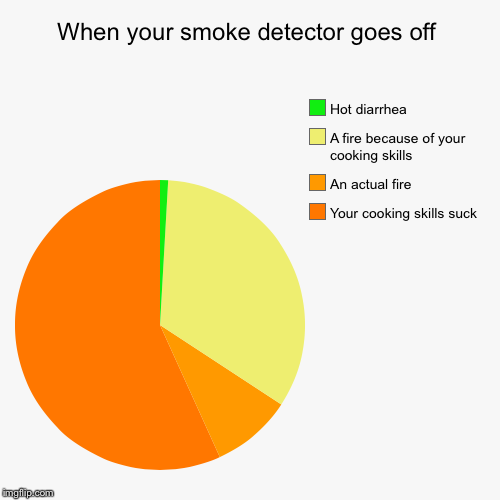 how to turn off the smoke detector