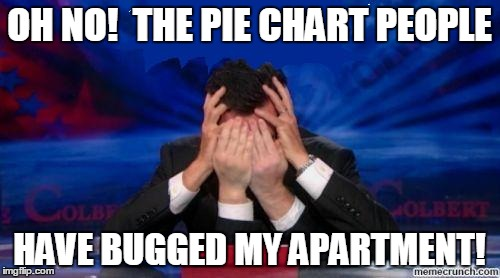 stephen colbert face palms | OH NO!  THE PIE CHART PEOPLE HAVE BUGGED MY APARTMENT! | image tagged in stephen colbert face palms | made w/ Imgflip meme maker