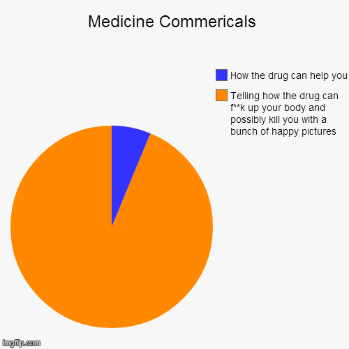 Medicine Commericals Telling how the drug can f**k up your body and possibly kill you with a bunch of happy pictures How the drug can help y | image tagged in funny,pie charts | made w/ Imgflip chart maker
