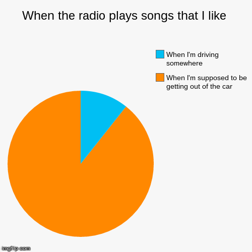Radio | When the radio plays songs that I like | When I'm supposed to be getting out of the car, When I'm driving somewhere | image tagged in funny,pie charts,music | made w/ Imgflip pie chart maker