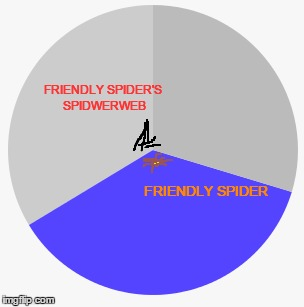 FRIENDLY SPIDER'S SPIDWERWEB FRIENDLY SPIDER | made w/ Imgflip meme maker