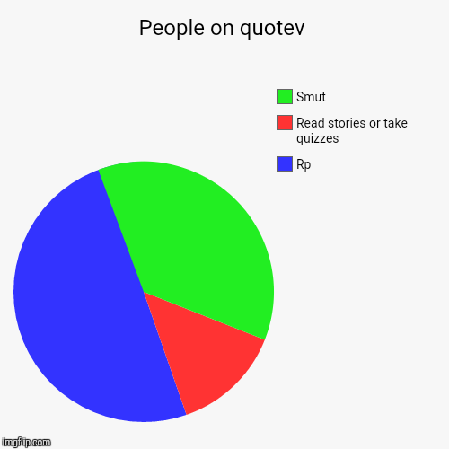 People on quotev | Rp, Read stories or take quizzes, Smut | image ...