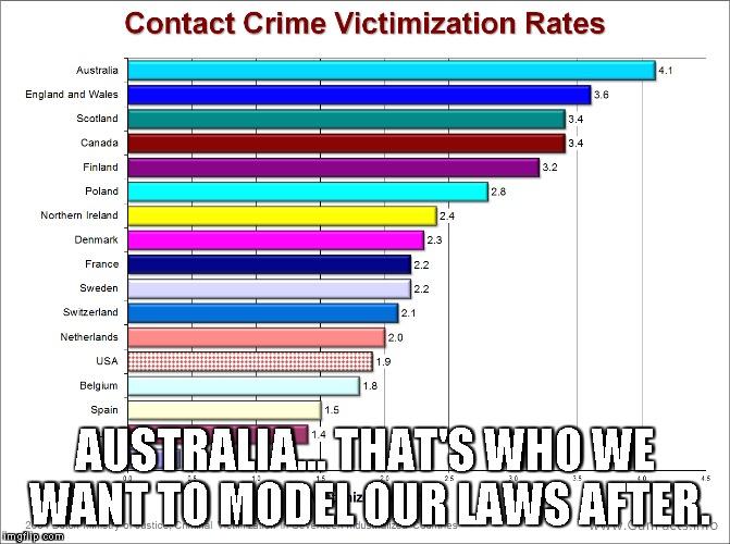 Four-minute guide to Australian vs American gun laws