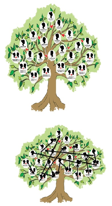 Family Tree Blank Template Imgflip