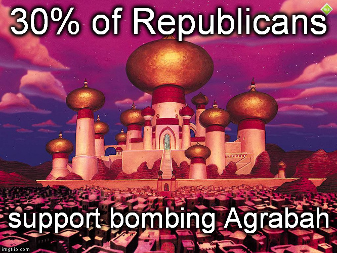 Only 16% of Democrats do | 30% of Republicans support bombing Agrabah | image tagged in agrabah,politics,republican,republicans | made w/ Imgflip meme maker