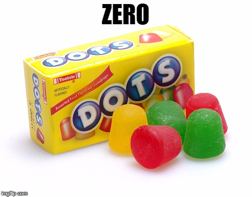 dots candy | ZERO | image tagged in dots candy | made w/ Imgflip meme maker