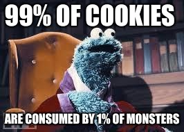 Cookie monster | 99% OF COOKIES ARE CONSUMED BY 1% OF MONSTERS | image tagged in cookie monster | made w/ Imgflip meme maker