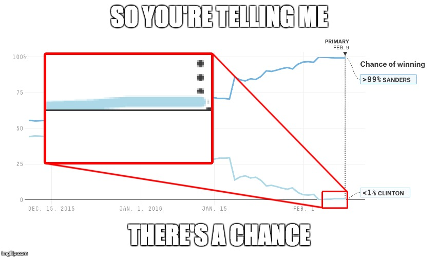 SO YOU'RE TELLING ME THERE'S A CHANCE | image tagged in election 2016,hillary clinton,bernie sanders,new hampshire | made w/ Imgflip meme maker