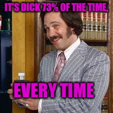 IT'S DICK 73% OF THE TIME, EVERY TIME | made w/ Imgflip meme maker