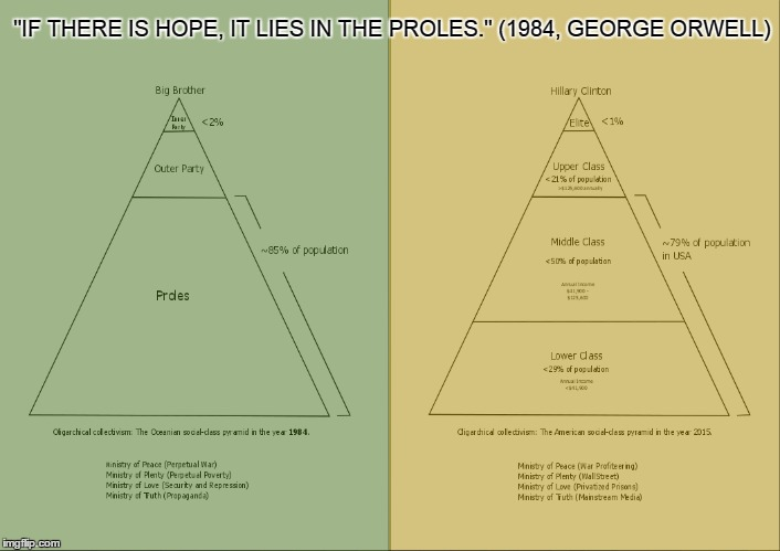 1984 george orwell proles