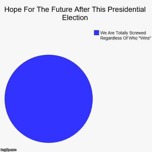 "Hope For The Future After This Presidential Election | We Are Totally Screwed Regardless Of Who ""Wins"" 