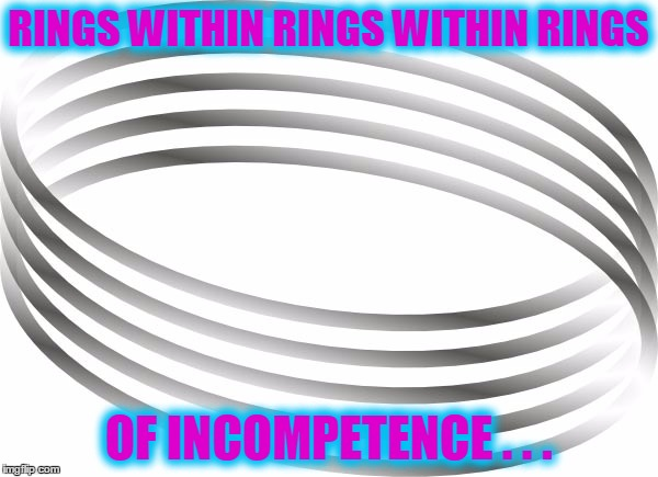 RINGS WITHIN RINGS WITHIN RINGS OF INCOMPETENCE . . . | made w/ Imgflip meme maker